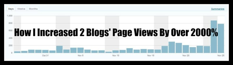 increase page views